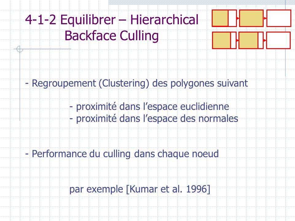 4-1-2 Equilibrer – Hierarchical Backface Culling - Regroupement (Clustering) des polygones suivant - proximité dans lespace euclidienne - proximité da
