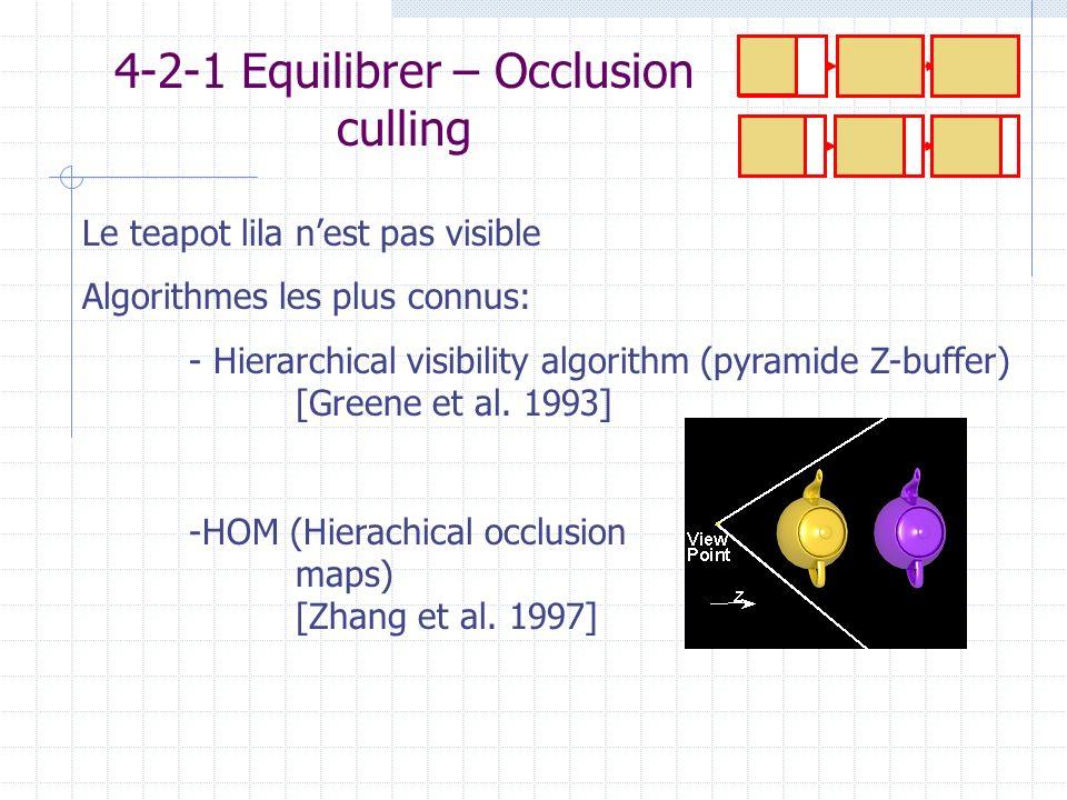 4-2-1 Equilibrer – Occlusion culling Le teapot lila nest pas visible Algorithmes les plus connus: - Hierarchical visibility algorithm (pyramide Z-buff