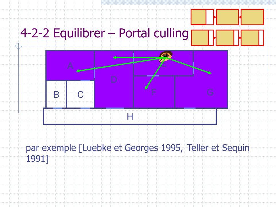 A D H F CB E G par exemple [Luebke et Georges 1995, Teller et Sequin 1991]
