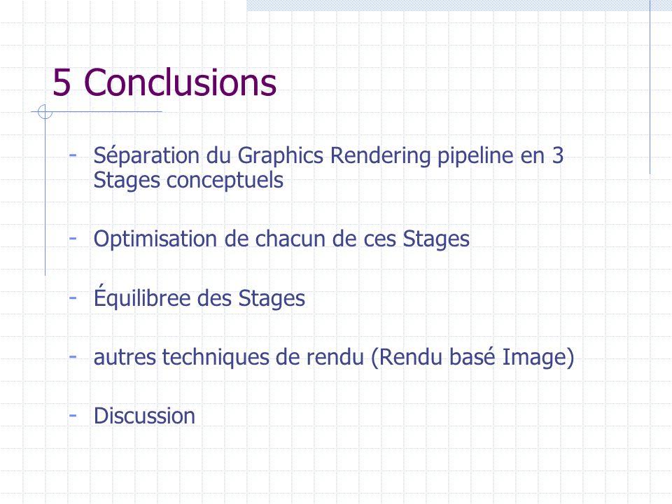 5 Conclusions - Séparation du Graphics Rendering pipeline en 3 Stages conceptuels - Optimisation de chacun de ces Stages - Équilibree des Stages - aut