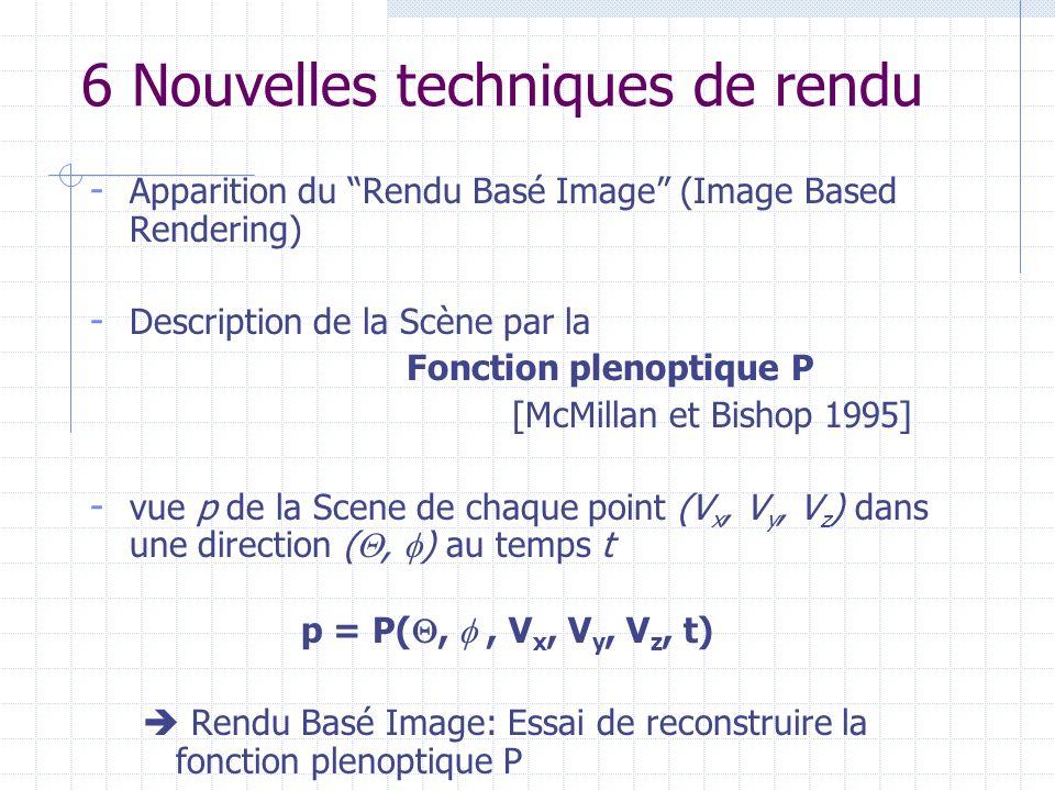 6 Nouvelles techniques de rendu - Apparition du Rendu Basé Image (Image Based Rendering) - Description de la Scène par la Fonction plenoptique P [McMi