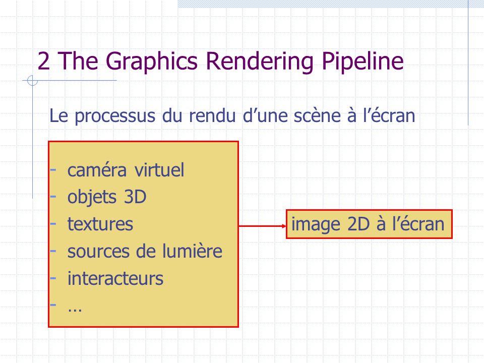 Le processus du rendu dune scène à lécran - caméra virtuel - objets 3D - texturesimage 2D à lécran - sources de lumière - interacteurs - … 2 The Graph