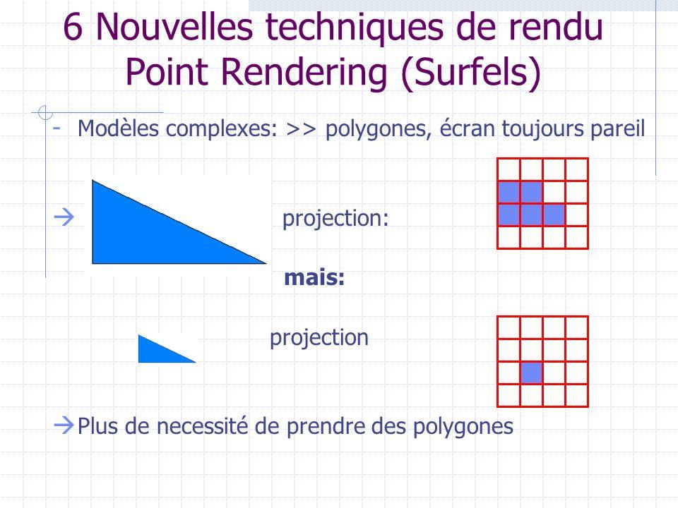 6 Nouvelles techniques de rendu Point Rendering (Surfels) - Modèles complexes: >> polygones, écran toujours pareil projection: mais: projection Plus d