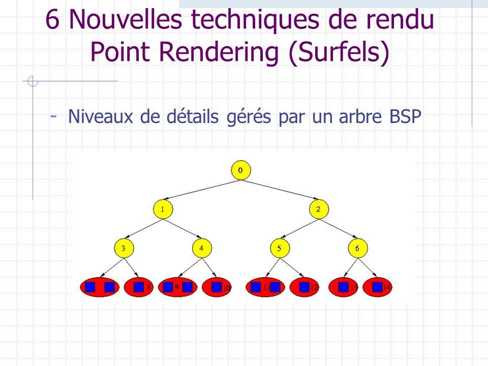 - Niveaux de détails gérés par un arbre BSP 6 Nouvelles techniques de rendu Point Rendering (Surfels)