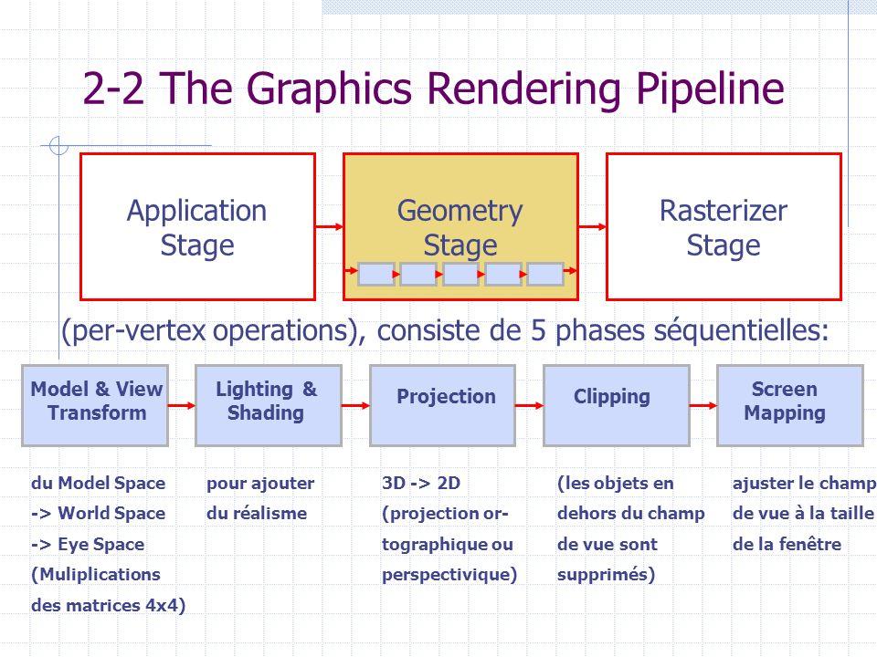 2-3 The Graphics Rendering Pipeline - mettre les bonnes couleurs aux pixels - utilisation des textures - Z – buffering - double – buffering (per-pixel operations) Application Stage Geometry Stage Rasterizer Stage