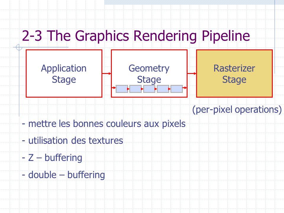 3-1 Optimisation - Overview Application Stage Geometry Stage Rasterizer Stage Bottleneck stage (Stage critique) détermine le fps final Optimisation: 1) Identifier le Bottleneck stage 2) réduire le temps dexécution du Bottleneck 3) mais aussi: charger les autres stages avec plus de travail pour une qualité supérieure du rendu