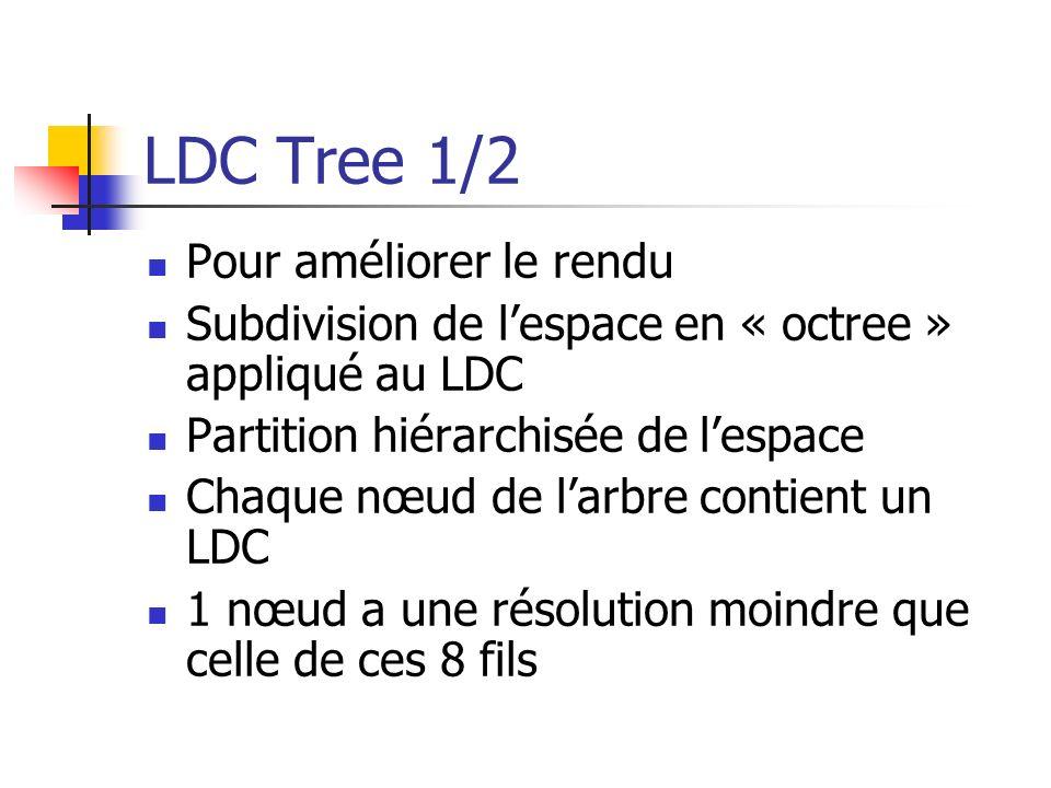 LDC Tree 1/2 Pour améliorer le rendu Subdivision de lespace en « octree » appliqué au LDC Partition hiérarchisée de lespace Chaque nœud de larbre contient un LDC 1 nœud a une résolution moindre que celle de ces 8 fils