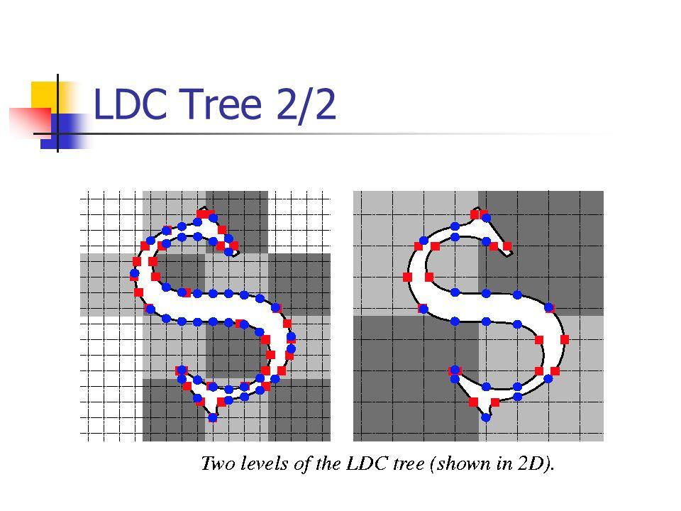LDC Tree 2/2