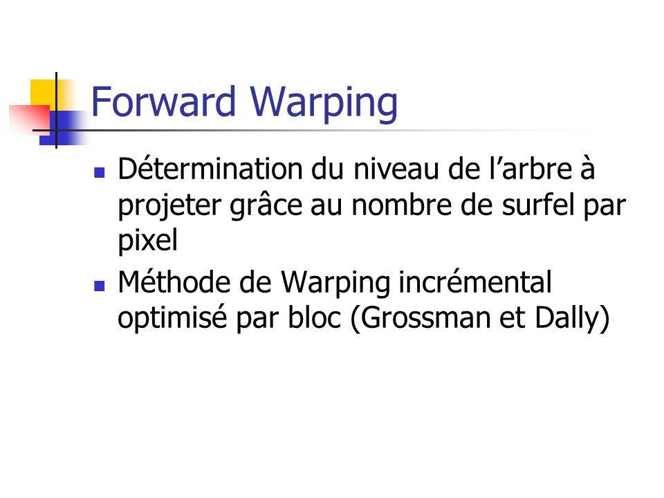 Forward Warping Détermination du niveau de larbre à projeter grâce au nombre de surfel par pixel Méthode de Warping incrémental optimisé par bloc (Grossman et Dally)