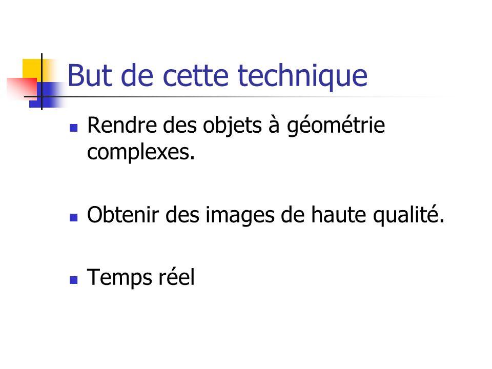 But de cette technique Rendre des objets à géométrie complexes.