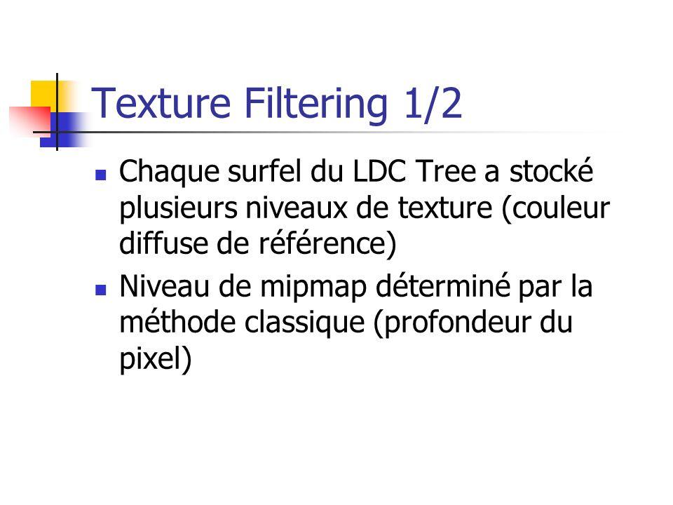 Texture Filtering 1/2 Chaque surfel du LDC Tree a stocké plusieurs niveaux de texture (couleur diffuse de référence) Niveau de mipmap déterminé par la méthode classique (profondeur du pixel)