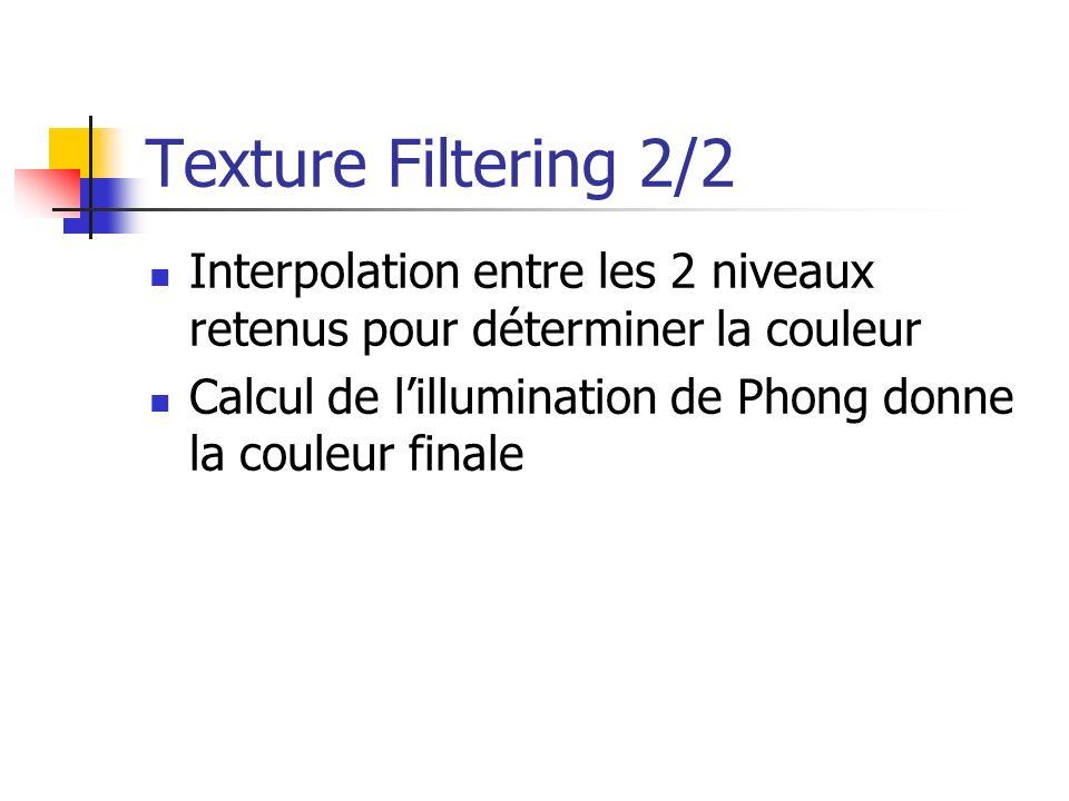 Texture Filtering 2/2 Interpolation entre les 2 niveaux retenus pour déterminer la couleur Calcul de lillumination de Phong donne la couleur finale