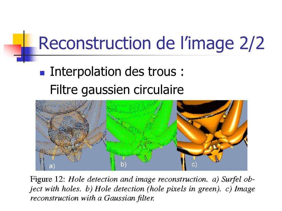 Reconstruction de limage 2/2 Interpolation des trous : Filtre gaussien circulaire