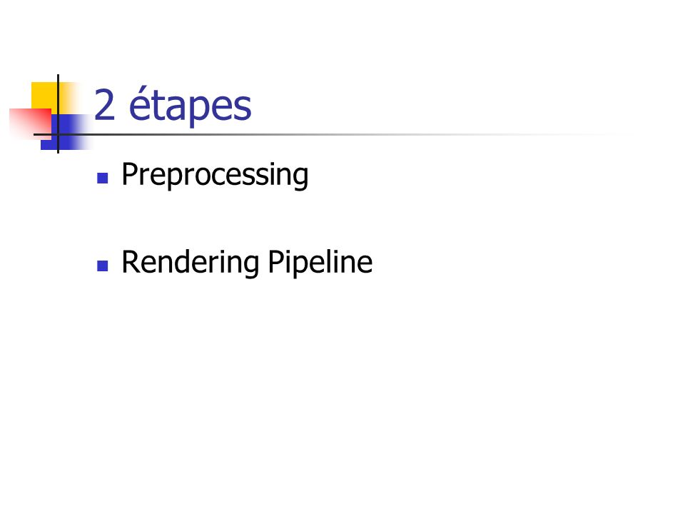 2 étapes Preprocessing Rendering Pipeline
