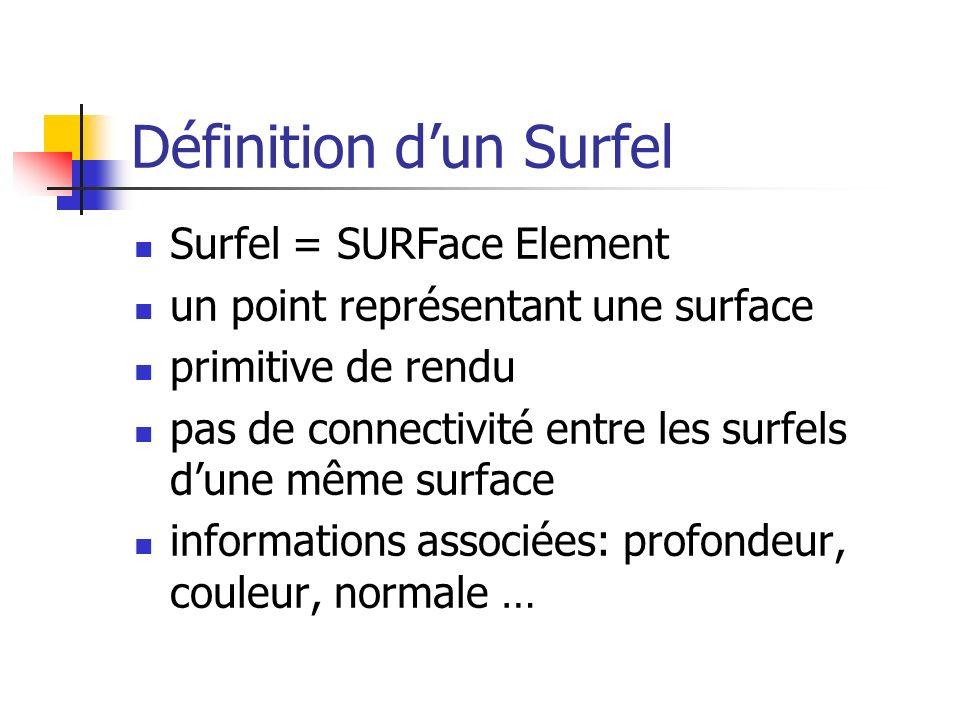 Définition dun Surfel Surfel = SURFace Element un point représentant une surface primitive de rendu pas de connectivité entre les surfels dune même surface informations associées: profondeur, couleur, normale …