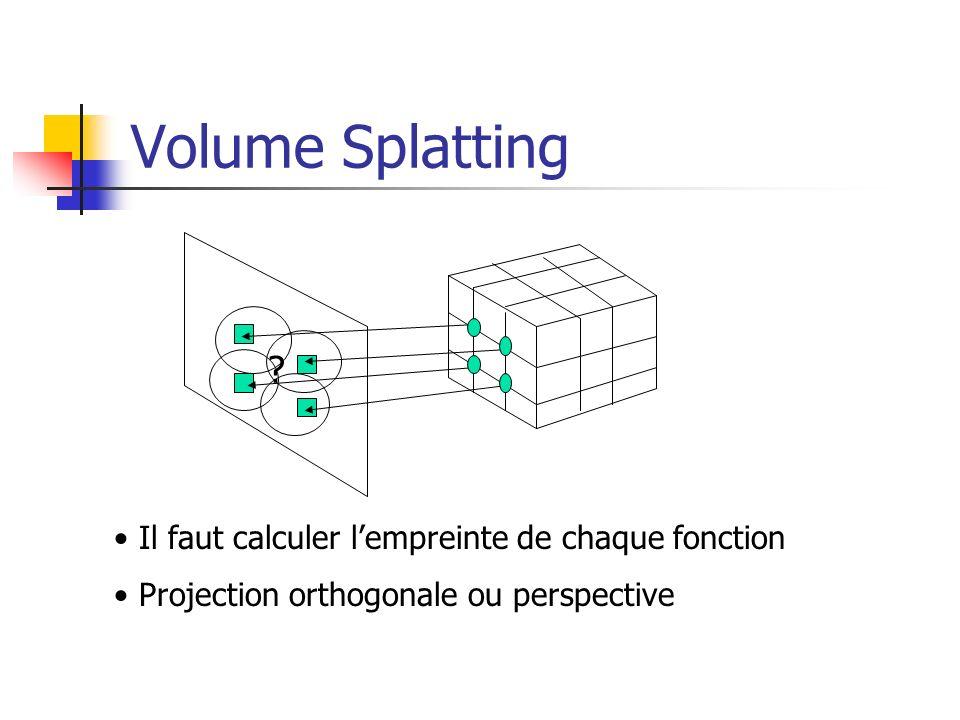 Volume Splatting ? Il faut calculer lempreinte de chaque fonction Projection orthogonale ou perspective