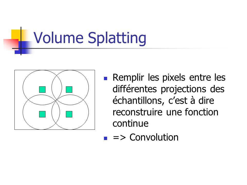 Volume Splatting Remplir les pixels entre les différentes projections des échantillons, cest à dire reconstruire une fonction continue => Convolution