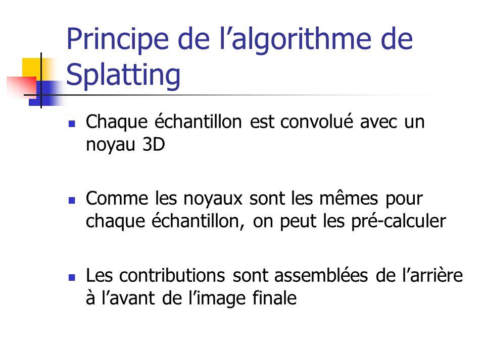 Principe de lalgorithme de Splatting Chaque échantillon est convolué avec un noyau 3D Comme les noyaux sont les mêmes pour chaque échantillon, on peut