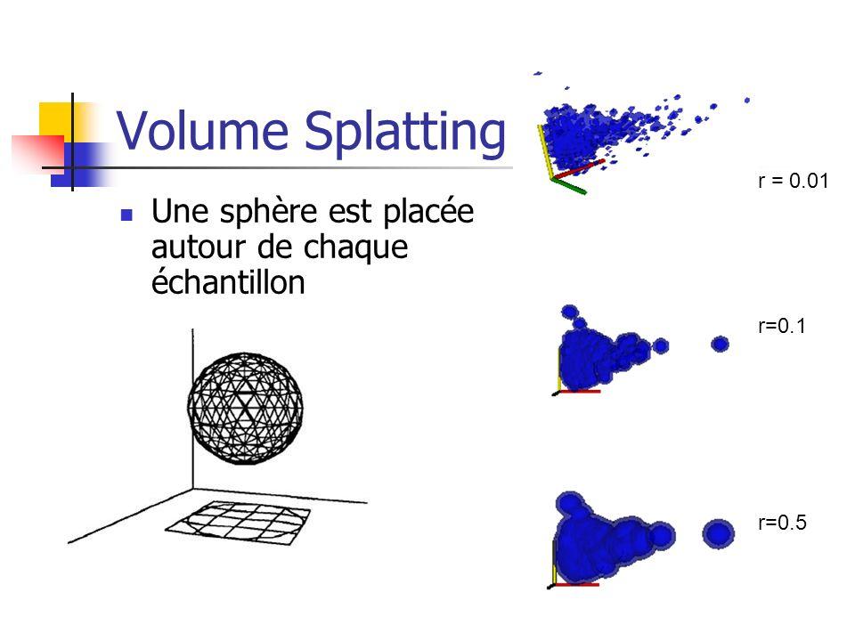Volume Splatting Une sphère est placée autour de chaque échantillon r = 0.01 r=0.1 r=0.5