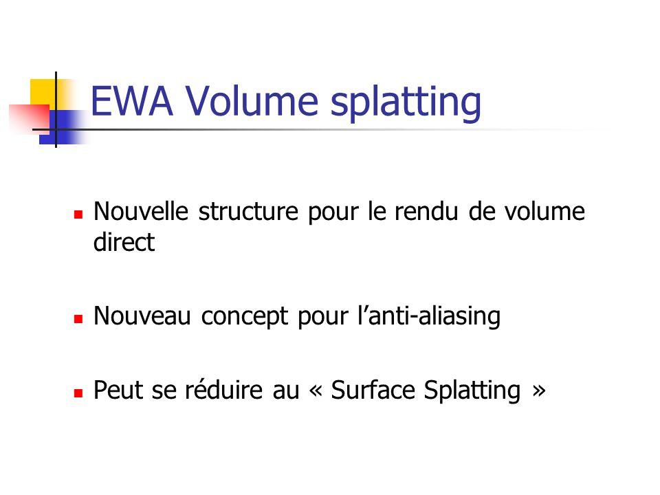EWA Volume splatting Nouvelle structure pour le rendu de volume direct Nouveau concept pour lanti-aliasing Peut se réduire au « Surface Splatting »