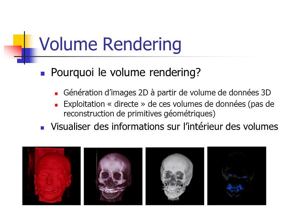 Volume Rendering Pourquoi le volume rendering? Génération dimages 2D à partir de volume de données 3D Exploitation « directe » de ces volumes de donné