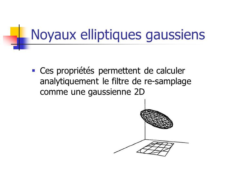 Noyaux elliptiques gaussiens Ces propriétés permettent de calculer analytiquement le filtre de re-samplage comme une gaussienne 2D