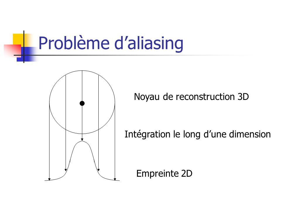 Problème daliasing Noyau de reconstruction 3D Intégration le long dune dimension Empreinte 2D