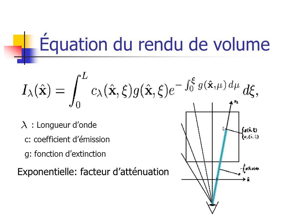 Équation du rendu de volume : Longueur donde g: fonction dextinction c: coefficient démission Exponentielle: facteur datténuation