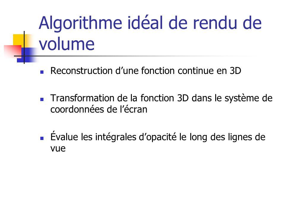 Algorithme idéal de rendu de volume Reconstruction dune fonction continue en 3D Transformation de la fonction 3D dans le système de coordonnées de léc