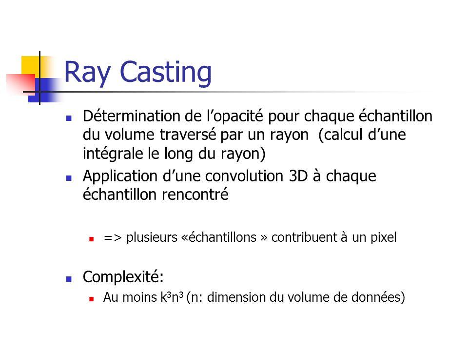 Ray Casting Détermination de lopacité pour chaque échantillon du volume traversé par un rayon (calcul dune intégrale le long du rayon) Application dun