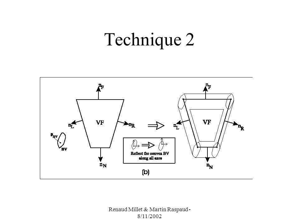 Renaud Millet & Martin Raspaud - 8/11/2002 Technique 2