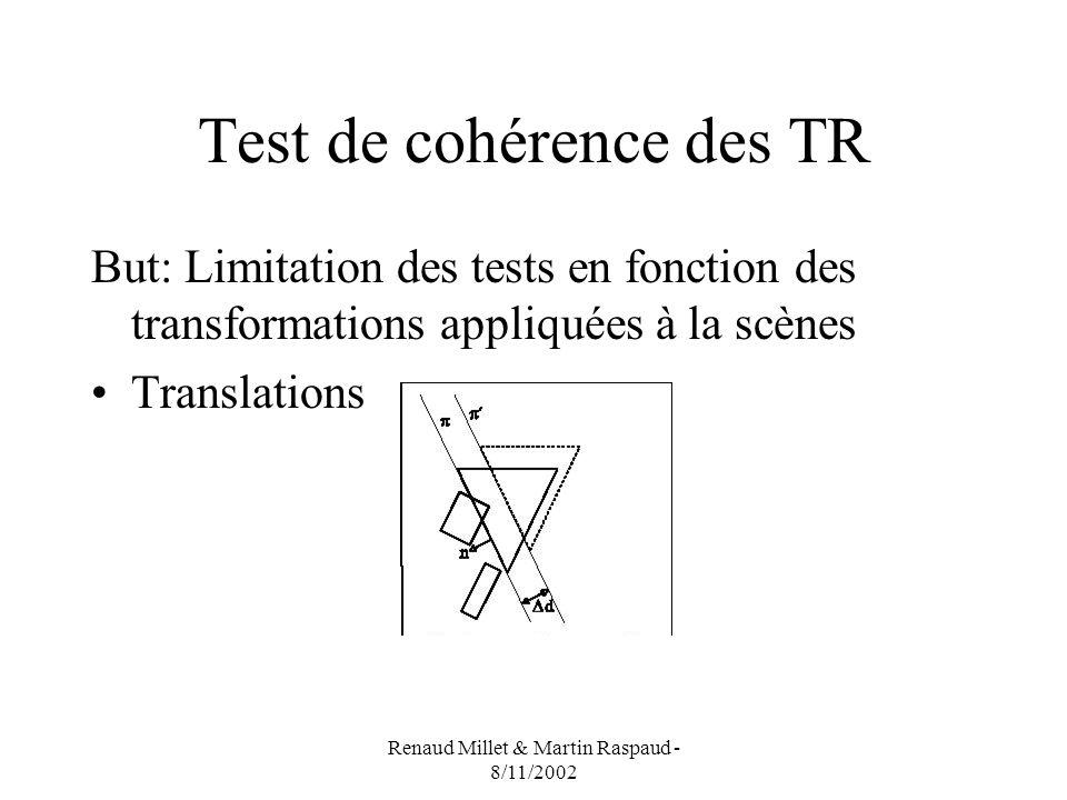 Renaud Millet & Martin Raspaud - 8/11/2002 Test de cohérence des TR But: Limitation des tests en fonction des transformations appliquées à la scènes Translations