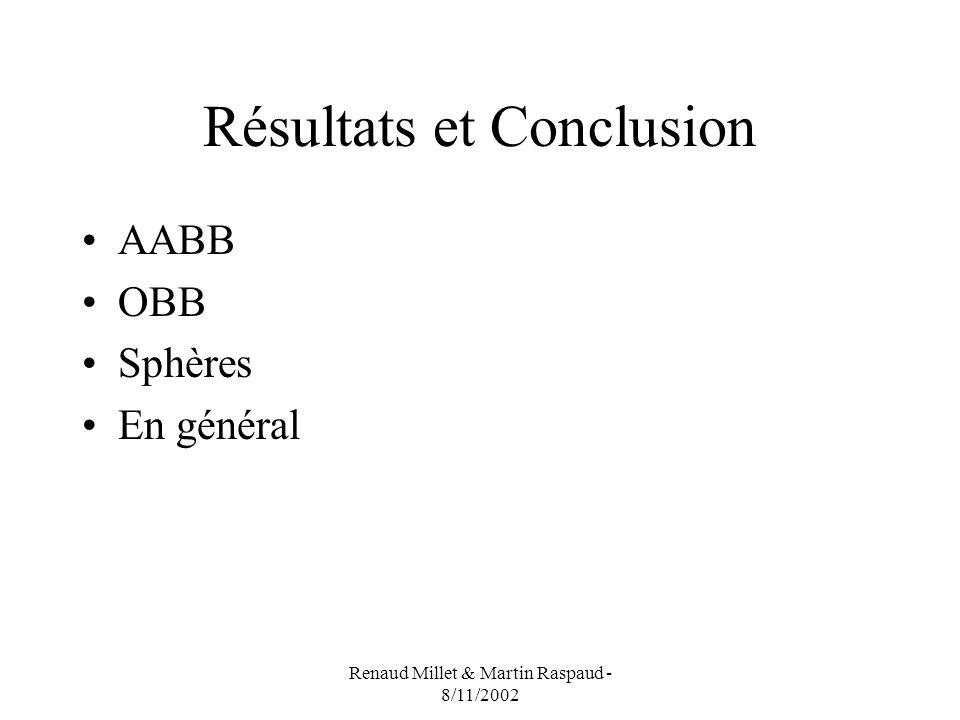 Renaud Millet & Martin Raspaud - 8/11/2002 Résultats et Conclusion AABB OBB Sphères En général