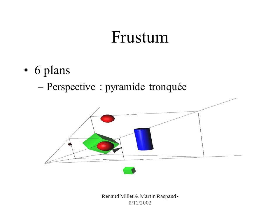 Renaud Millet & Martin Raspaud - 8/11/2002 Graphe de scène DAG Nœud = Volume englobant Feuille = objets géométriques