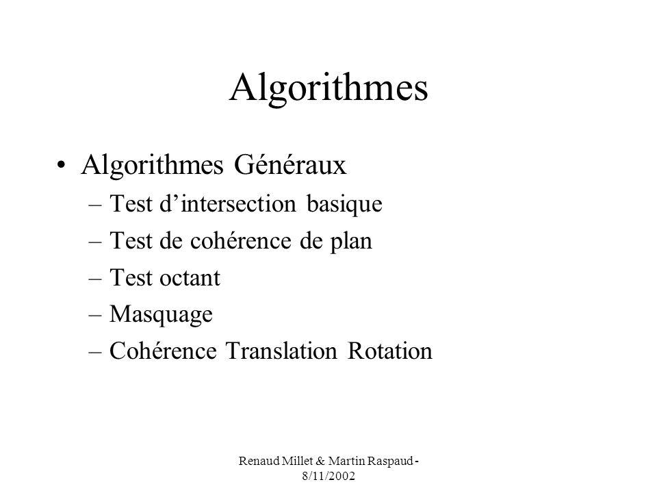 Renaud Millet & Martin Raspaud - 8/11/2002 Algorithmes Algorithmes Généraux –Test dintersection basique –Test de cohérence de plan –Test octant –Masquage –Cohérence Translation Rotation