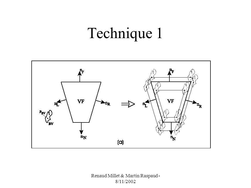 Renaud Millet & Martin Raspaud - 8/11/2002 Technique 1