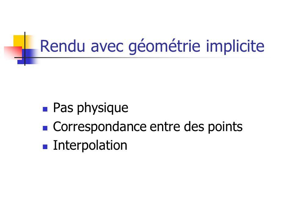 Rendu avec géométrie implicite Pas physique Correspondance entre des points Interpolation