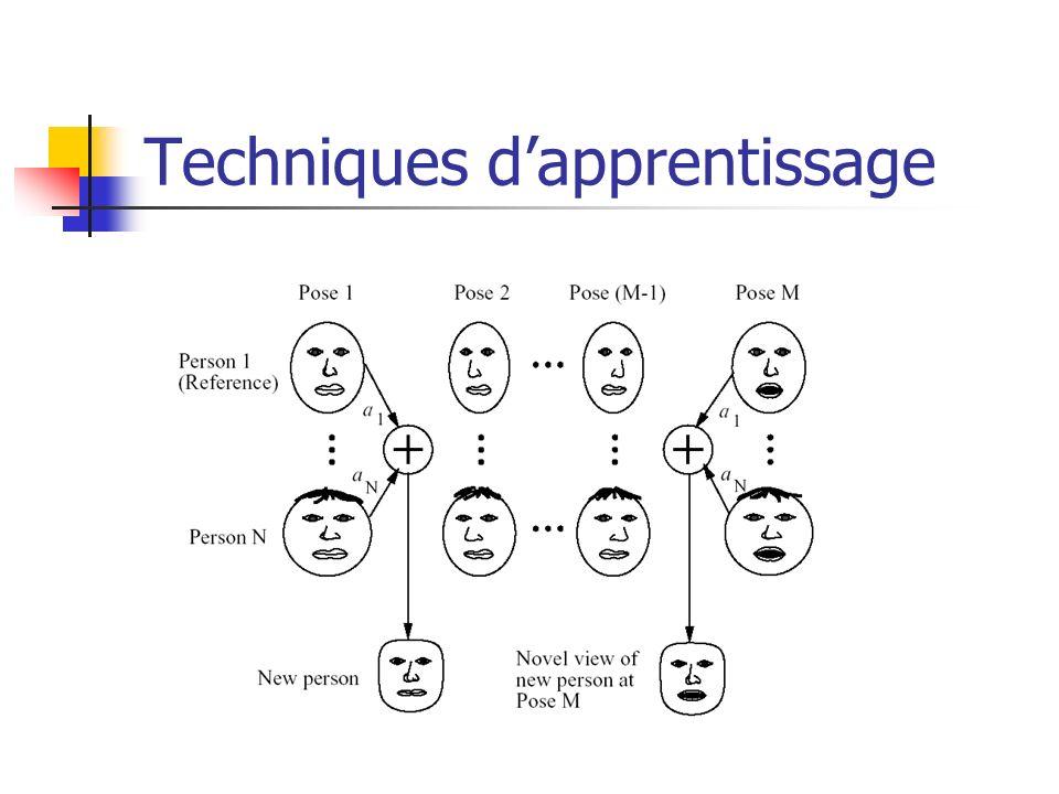 Techniques dapprentissage