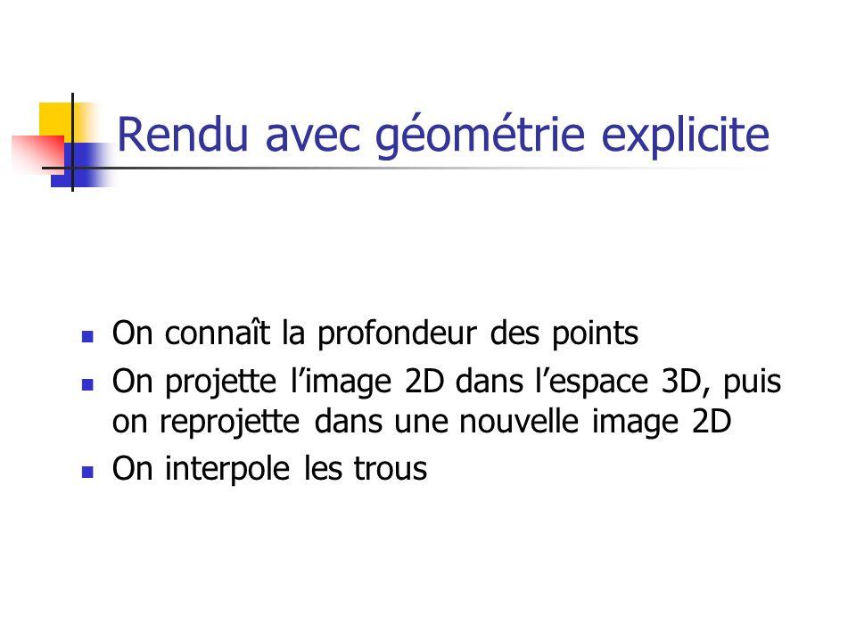 Rendu avec géométrie explicite On connaît la profondeur des points On projette limage 2D dans lespace 3D, puis on reprojette dans une nouvelle image 2D On interpole les trous
