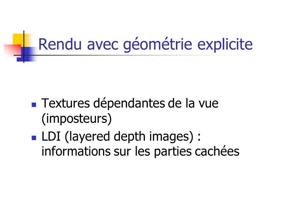 Rendu avec géométrie explicite Textures dépendantes de la vue (imposteurs) LDI (layered depth images) : informations sur les parties cachées