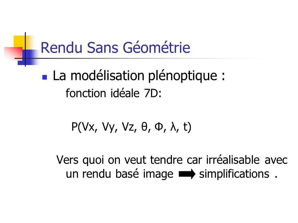 Rendu Sans Géométrie La modélisation plénoptique : fonction idéale 7D: P(Vx, Vy, Vz, θ, Φ, λ, t) Vers quoi on veut tendre car irréalisable avec un rendu basé image simplifications.