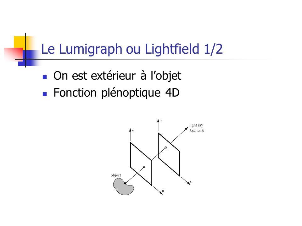 Le Lumigraph ou Lightfield 1/2 On est extérieur à lobjet Fonction plénoptique 4D