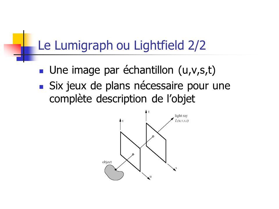 Le Lumigraph ou Lightfield 2/2 Une image par échantillon (u,v,s,t) Six jeux de plans nécessaire pour une complète description de lobjet
