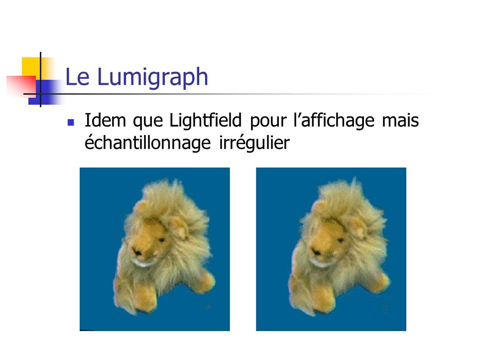 Le Lumigraph Idem que Lightfield pour laffichage mais échantillonnage irrégulier