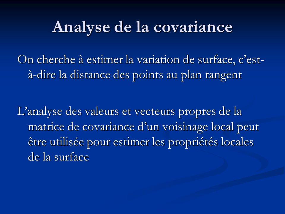 Matrice de covariance 3x3 Calcul de la matrice de covariance au point p