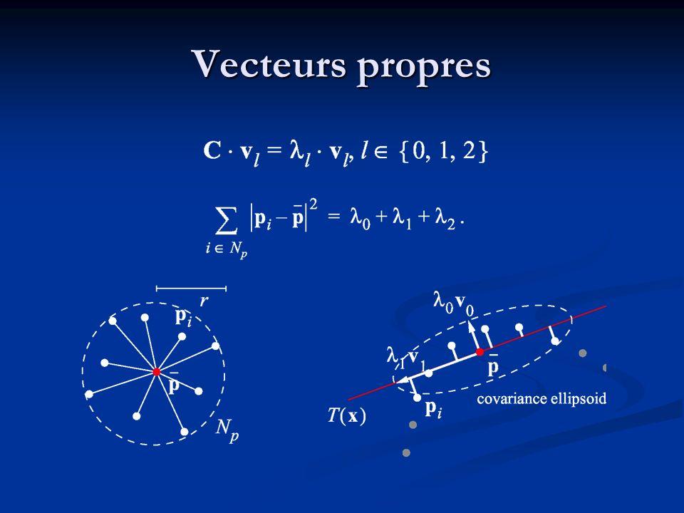 Estimation de normale Equation du plan V 0 est une approximation de la normale à la surface