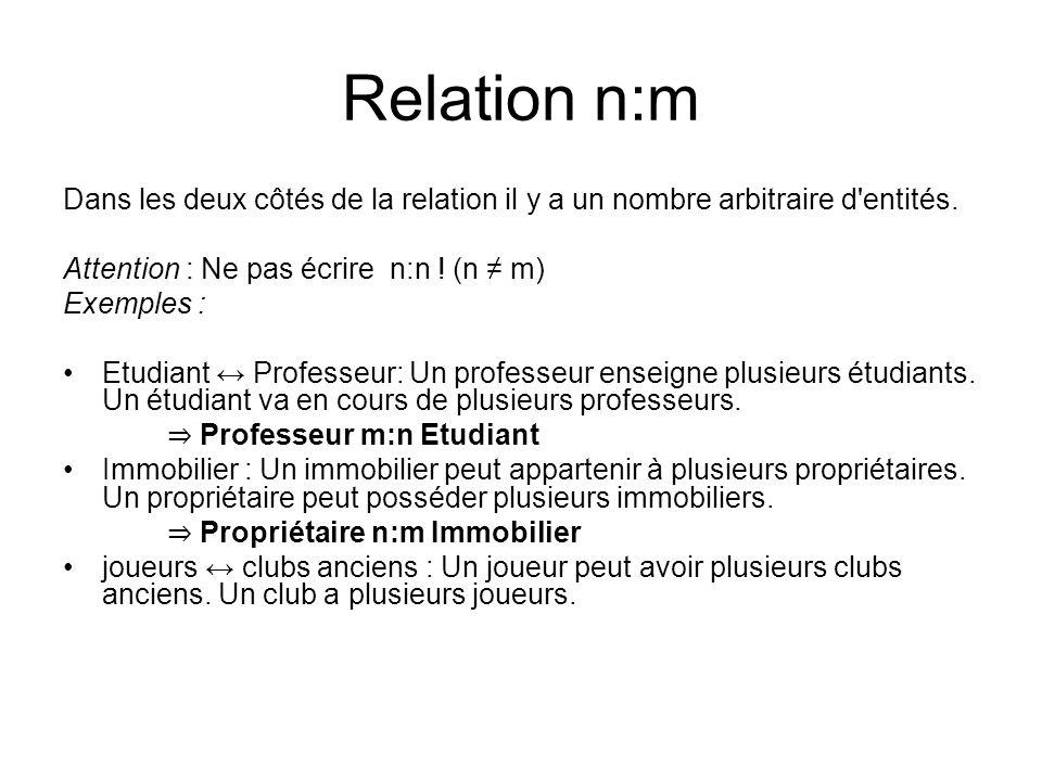 Relation n:m Dans les deux côtés de la relation il y a un nombre arbitraire d entités.