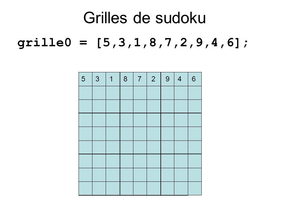 Grilles de sudoku grille0 = [5,3,1,8,7,2,9,4,6]; 5 3 1 8 7 2 9 4 6