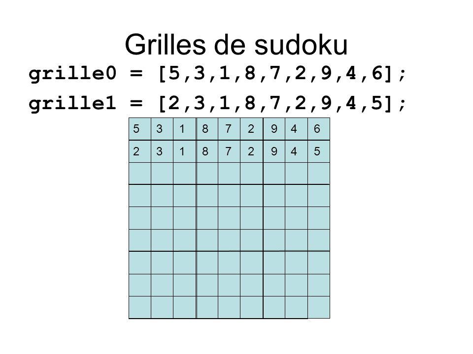 Grilles de sudoku grille0 = [5,3,1,8,7,2,9,4,6]; grille1 = [2,3,1,8,7,2,9,4,5]; 5 3 1 8 7 2 9 4 6 2 3 1 8 7 2 9 4 5