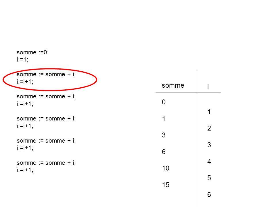 somme :=0; i:=1; somme := somme + i; i:=i+1; somme := somme + i; i:=i+1; somme := somme + i; i:=i+1; somme := somme + i; i:=i+1; somme := somme + i; i